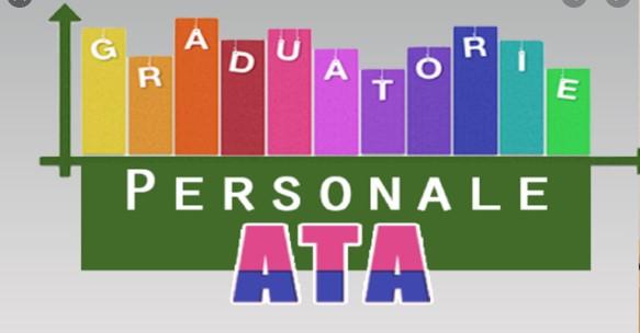 Pubblicazione graduatoria interna provvisoria personale  ATA