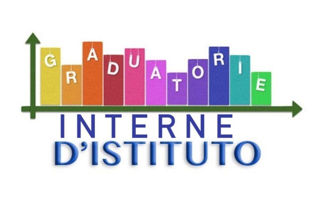 Pubblicazione graduatorie interne provvisorie
